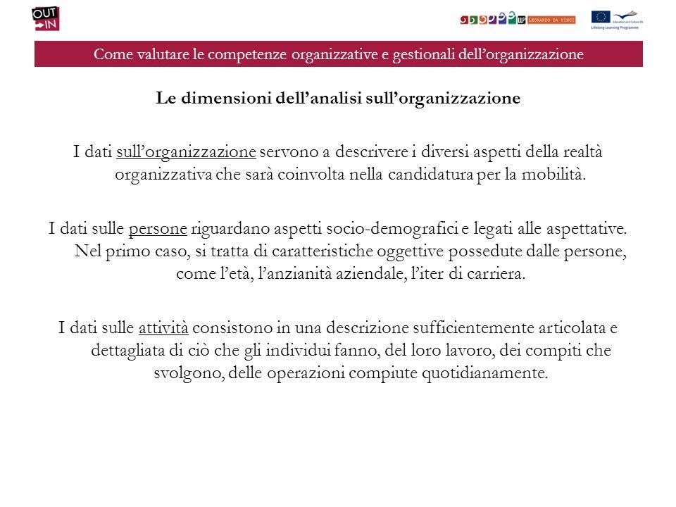 Le dimensioni dell'analisi sull'organizzazione