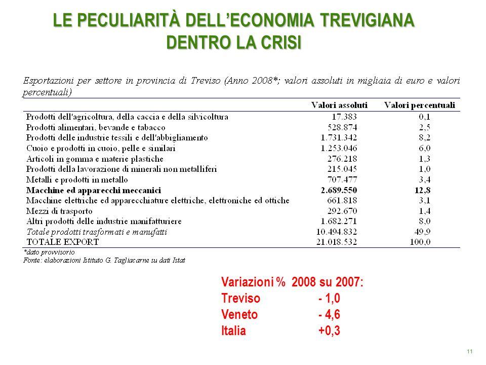 LE PECULIARITÀ DELL'ECONOMIA TREVIGIANA DENTRO LA CRISI