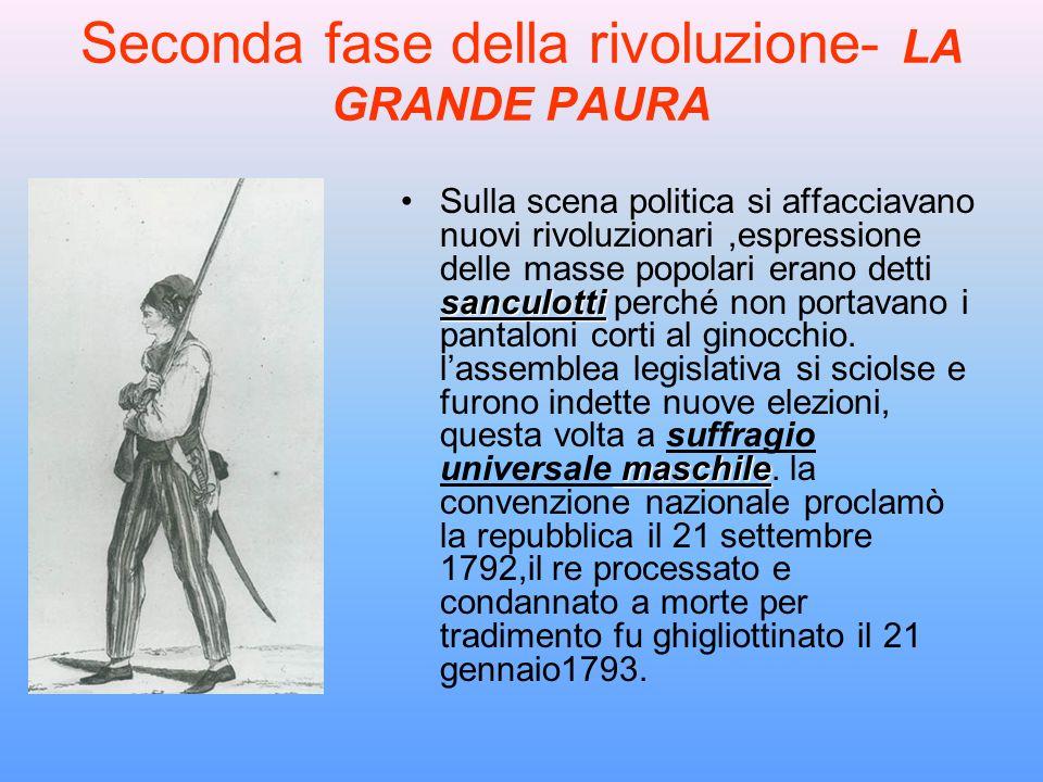Seconda fase della rivoluzione- LA GRANDE PAURA