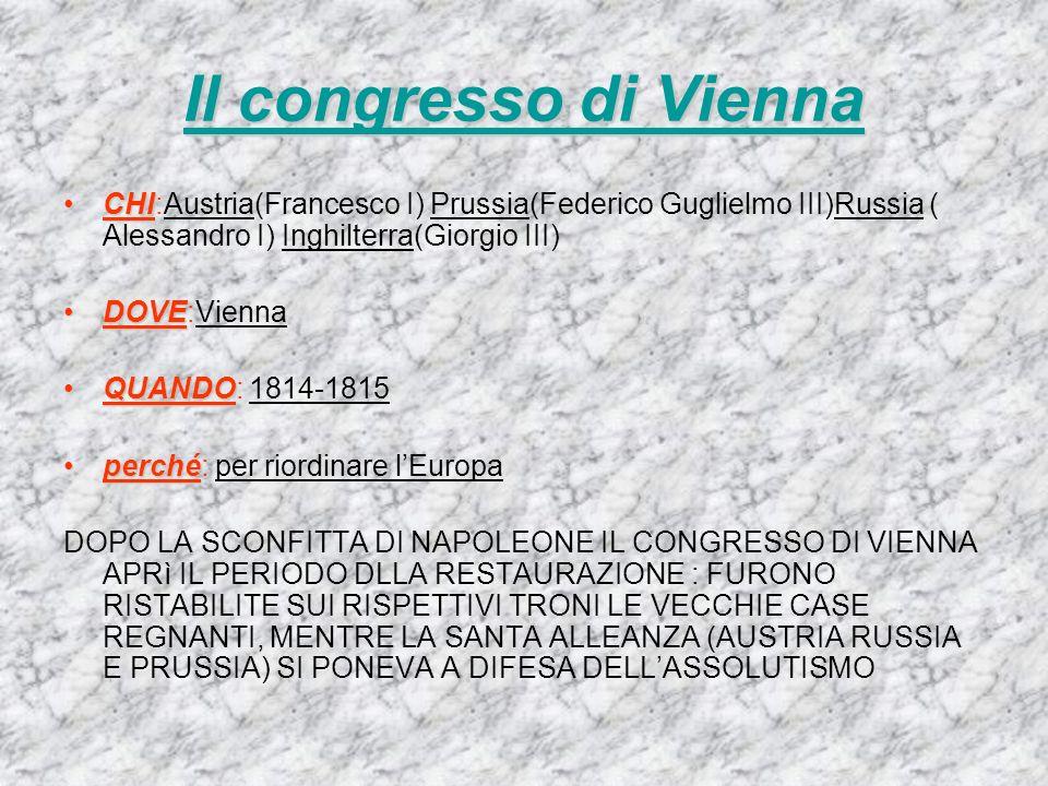 Il congresso di Vienna CHI:Austria(Francesco I) Prussia(Federico Guglielmo III)Russia ( Alessandro I) Inghilterra(Giorgio III)
