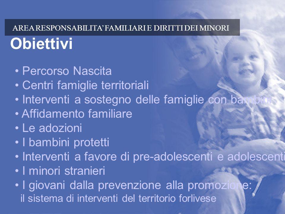 Obiettivi Percorso Nascita Centri famiglie territoriali