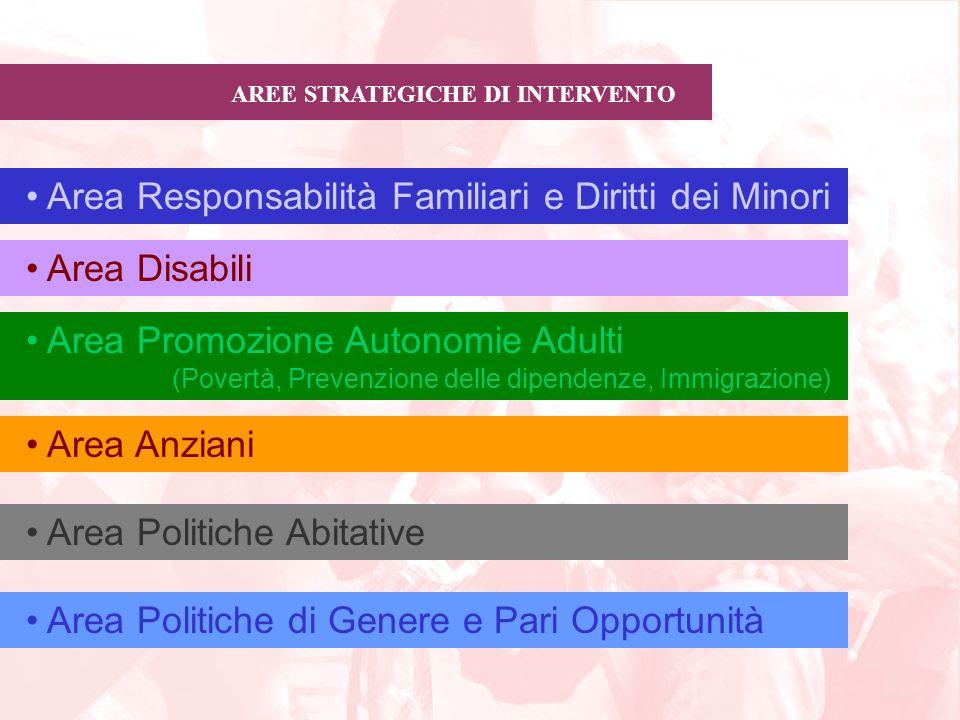 Area Responsabilità Familiari e Diritti dei Minori