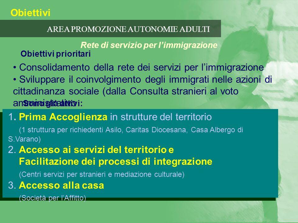 Consolidamento della rete dei servizi per l'immigrazione