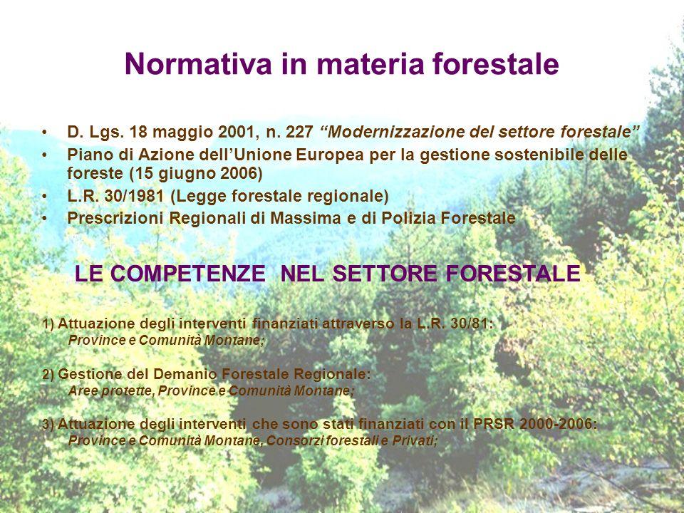 Normativa in materia forestale