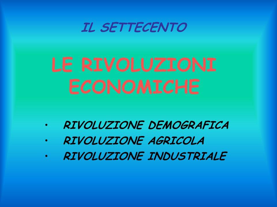LE RIVOLUZIONI ECONOMICHE