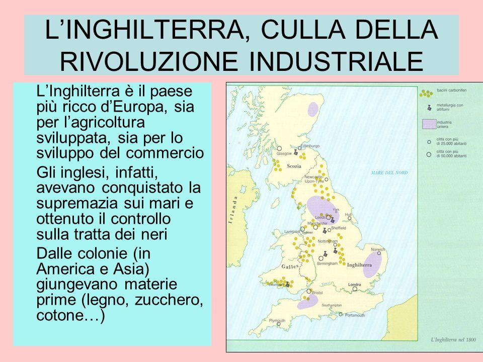 L'INGHILTERRA, CULLA DELLA RIVOLUZIONE INDUSTRIALE