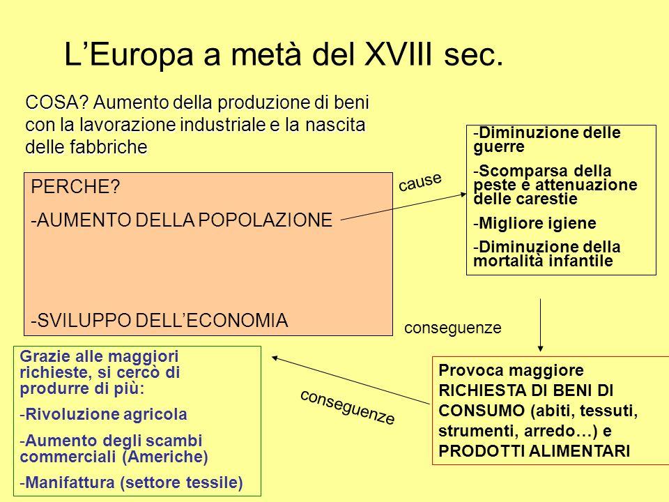 L'Europa a metà del XVIII sec.