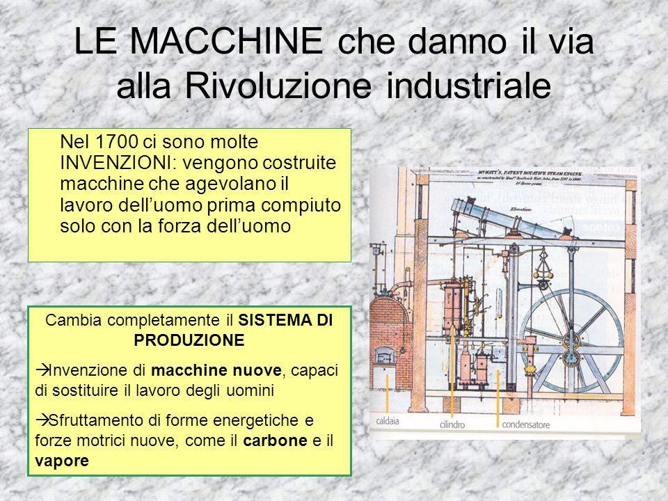 LE MACCHINE che danno il via alla Rivoluzione industriale