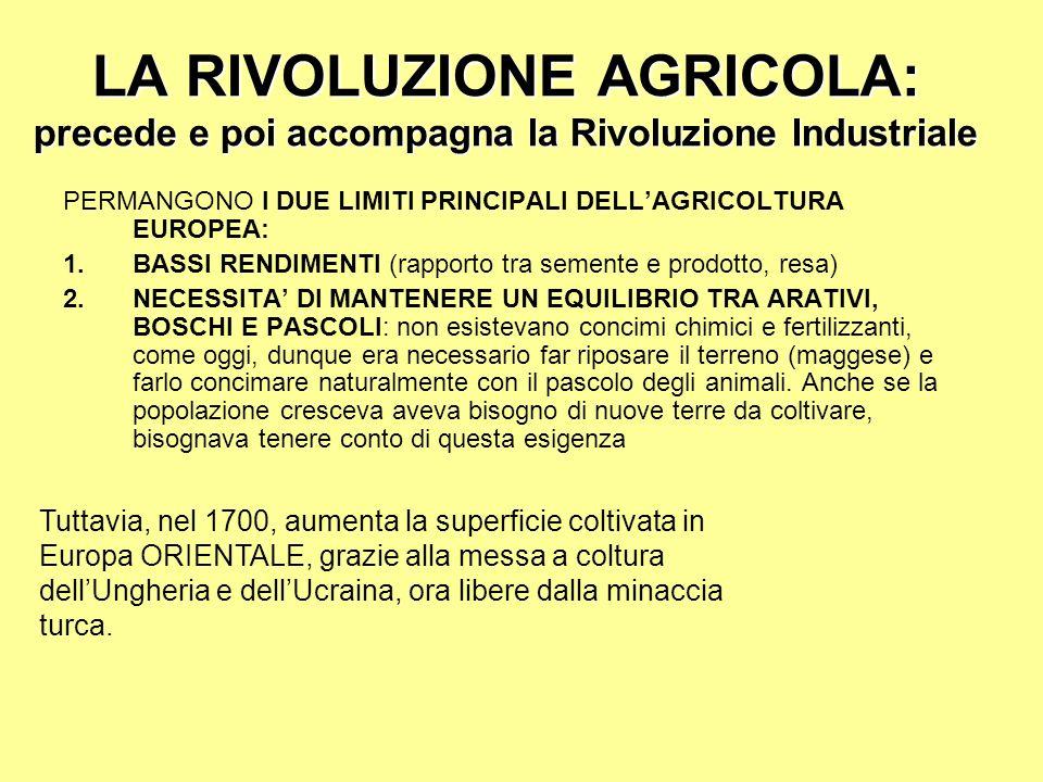 LA RIVOLUZIONE AGRICOLA: precede e poi accompagna la Rivoluzione Industriale