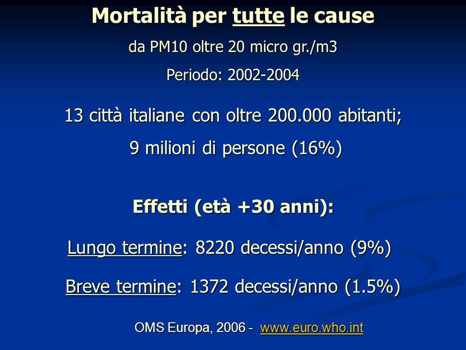 Mortalità per tutte le cause