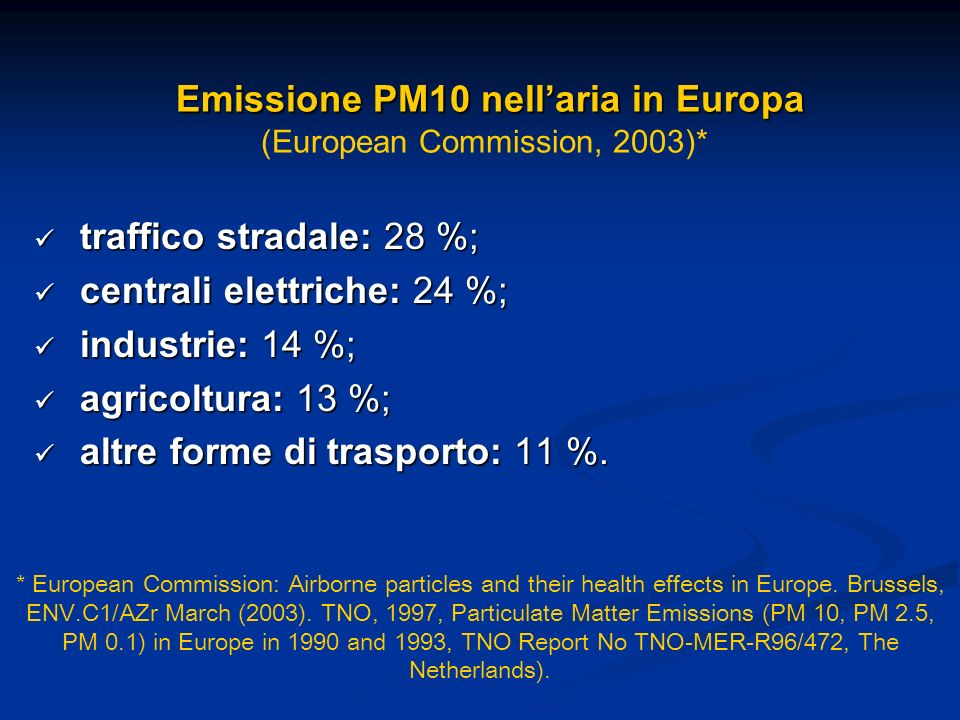 Emissione PM10 nell'aria in Europa (European Commission, 2003)*