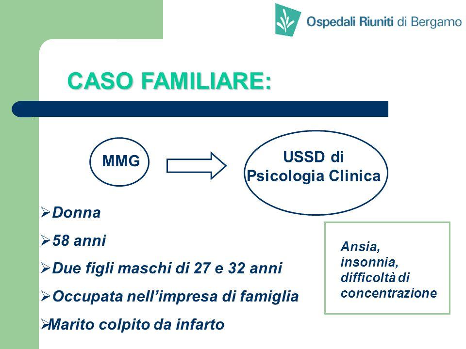 CASO FAMILIARE: USSD di MMG Psicologia Clinica Donna 58 anni