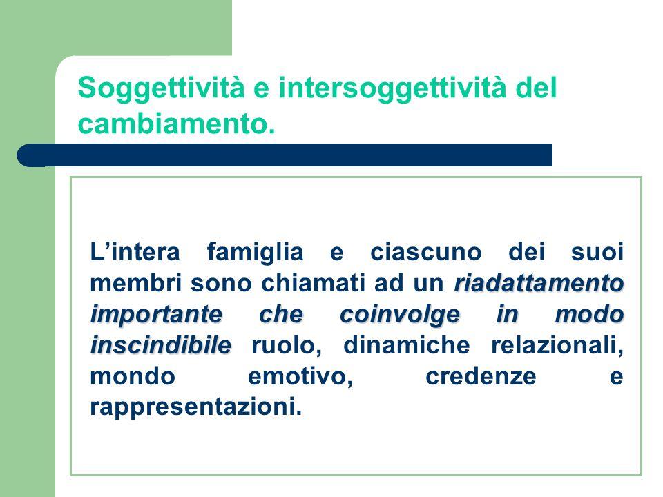 Soggettività e intersoggettività del cambiamento.