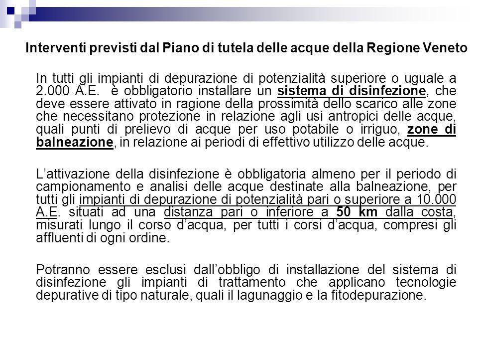 Interventi previsti dal Piano di tutela delle acque della Regione Veneto