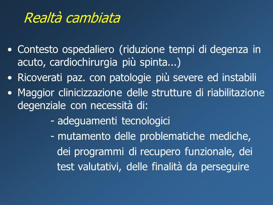 Realtà cambiata Contesto ospedaliero (riduzione tempi di degenza in acuto, cardiochirurgia più spinta...)