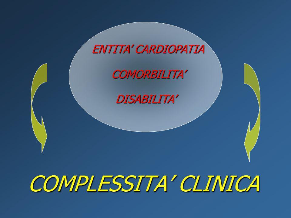 ENTITA' CARDIOPATIA COMORBILITA' DISABILITA' COMPLESSITA' CLINICA