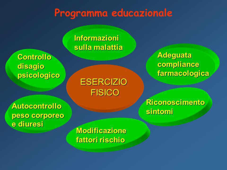 Programma educazionale