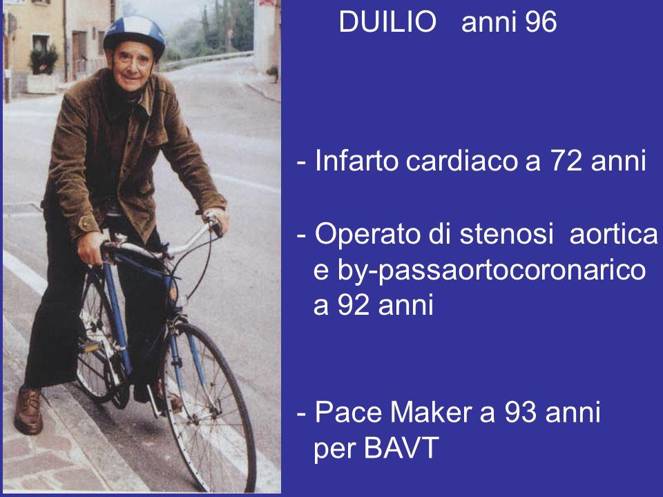 DUILIO anni 96 - Infarto cardiaco a 72 anni. Operato di stenosi aortica. e by-passaortocoronarico.