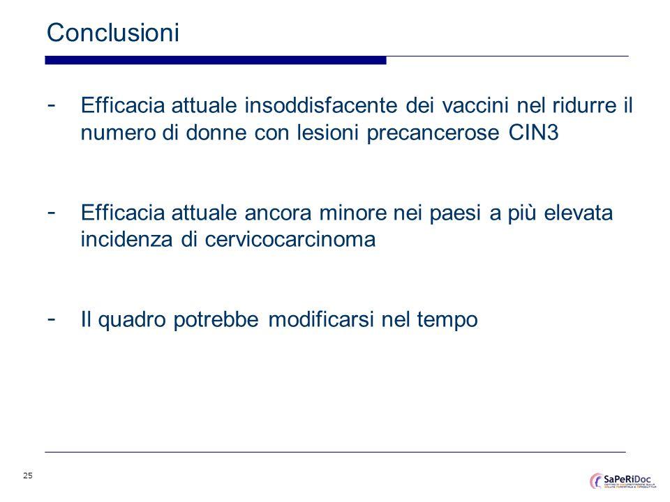 Conclusioni Efficacia attuale insoddisfacente dei vaccini nel ridurre il numero di donne con lesioni precancerose CIN3.