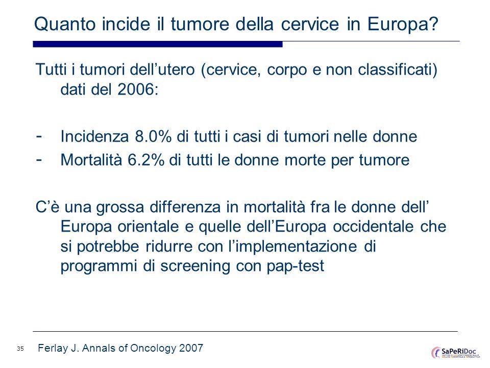 Quanto incide il tumore della cervice in Europa