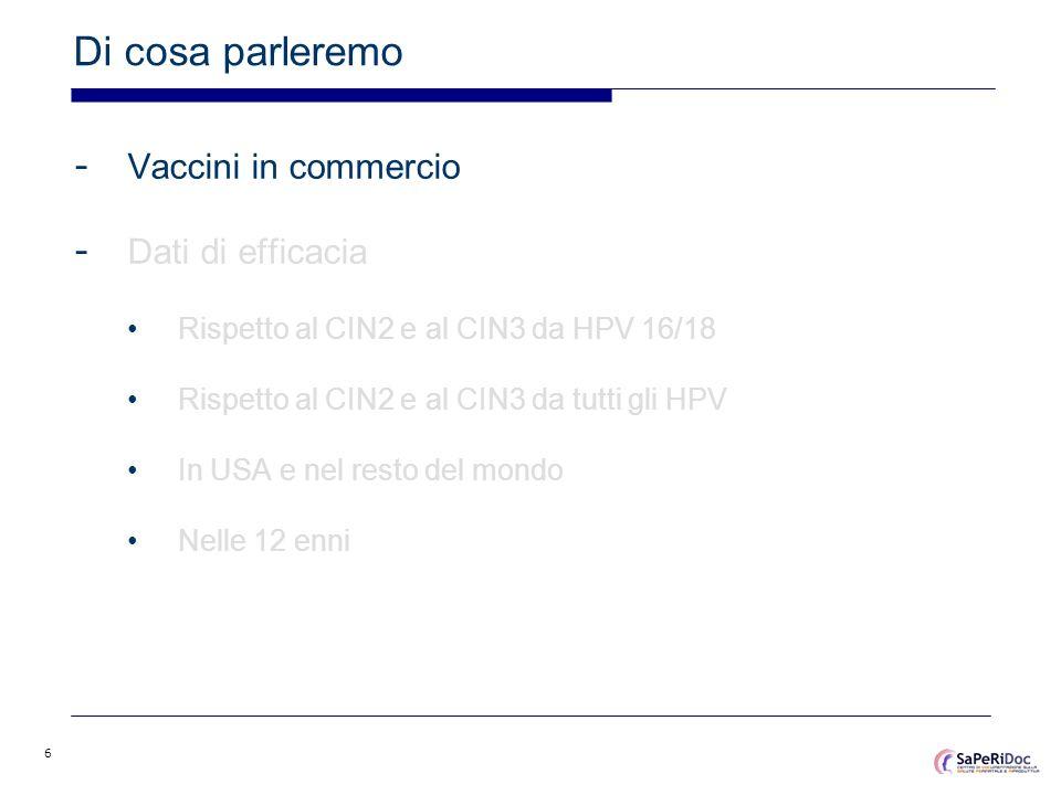 Di cosa parleremo Vaccini in commercio Dati di efficacia