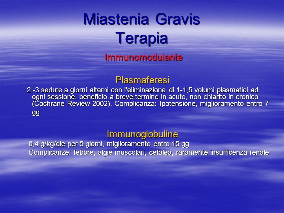 Miastenia Gravis Terapia