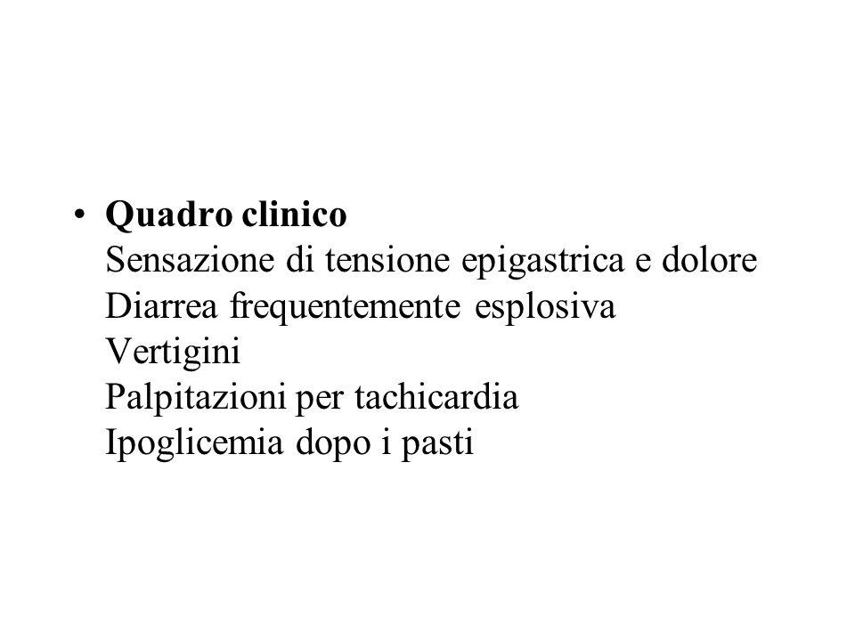 Quadro clinico Sensazione di tensione epigastrica e dolore Diarrea frequentemente esplosiva Vertigini Palpitazioni per tachicardia Ipoglicemia dopo i pasti