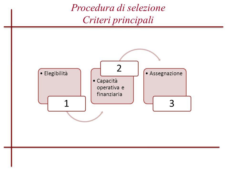 Procedura di selezione