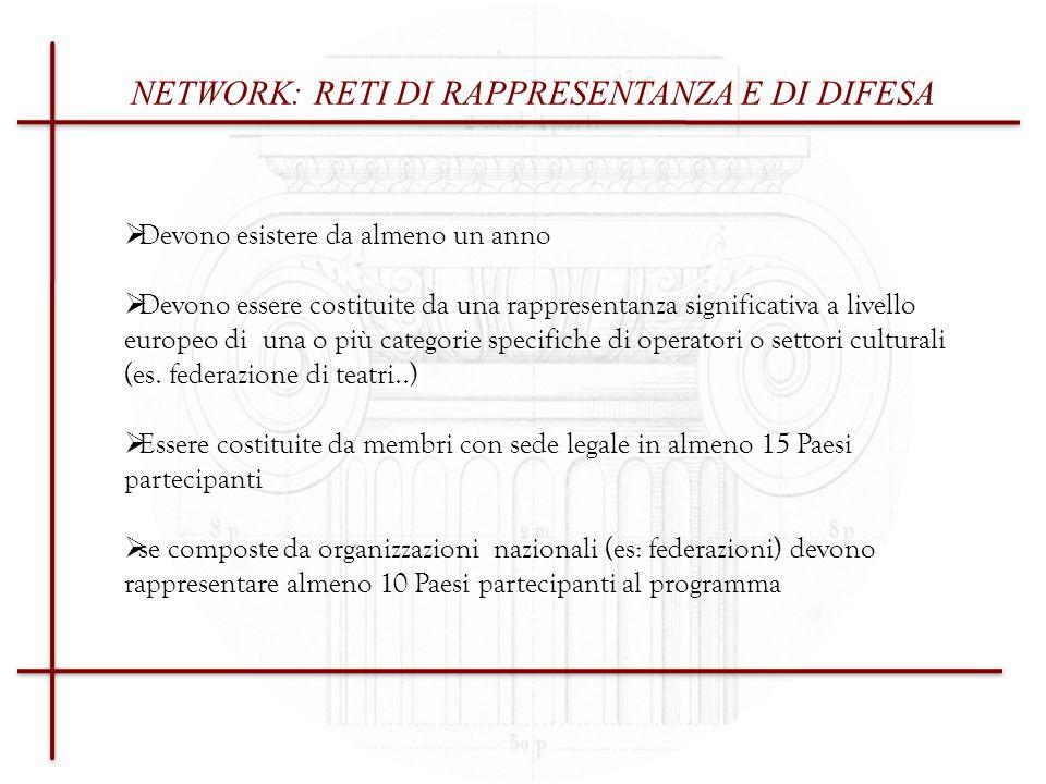NETWORK: RETI DI RAPPRESENTANZA E DI DIFESA