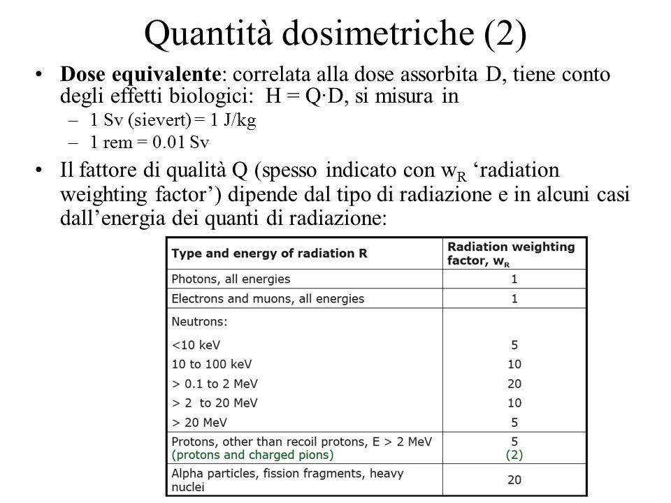 Quantità dosimetriche (2)