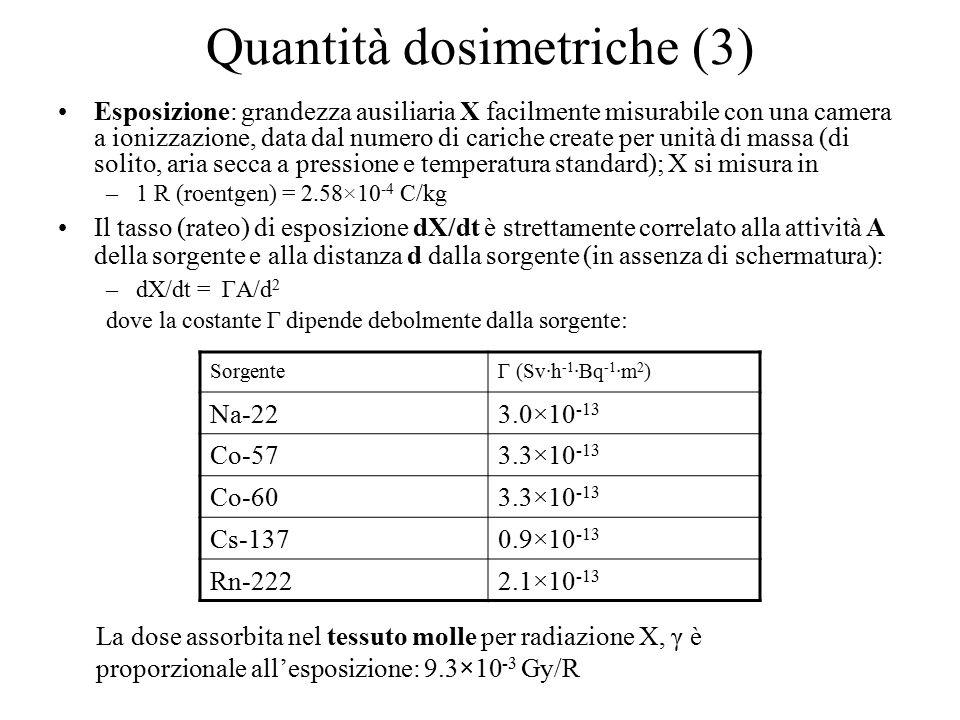 Quantità dosimetriche (3)