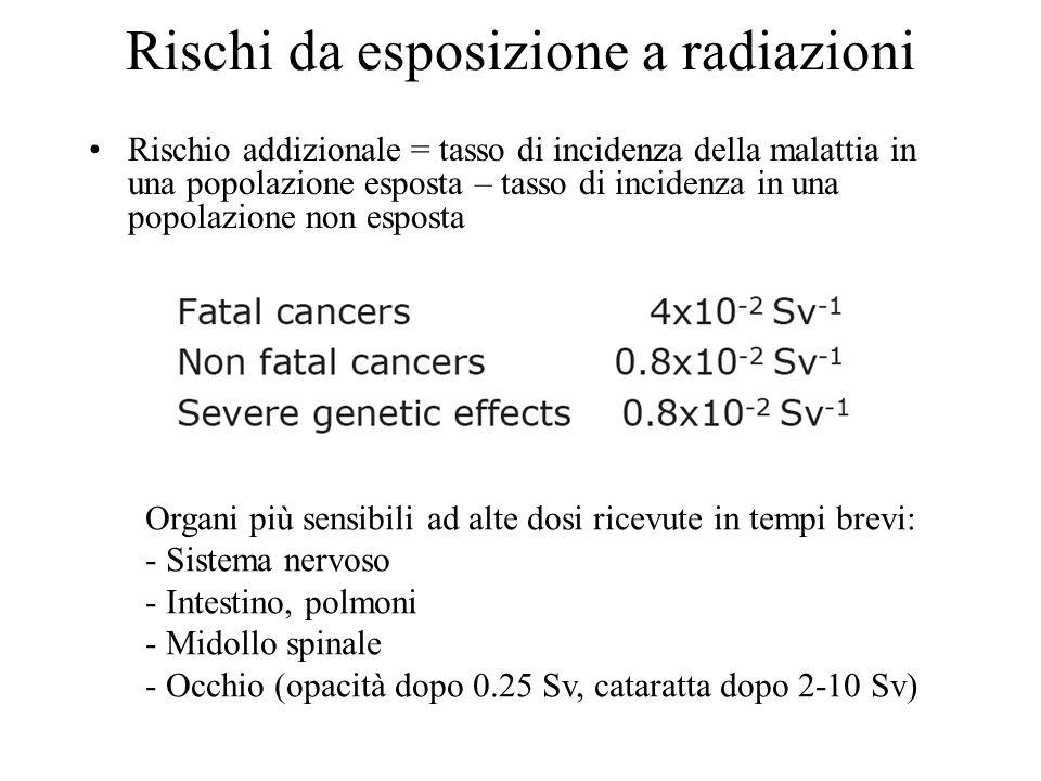 Rischi da esposizione a radiazioni