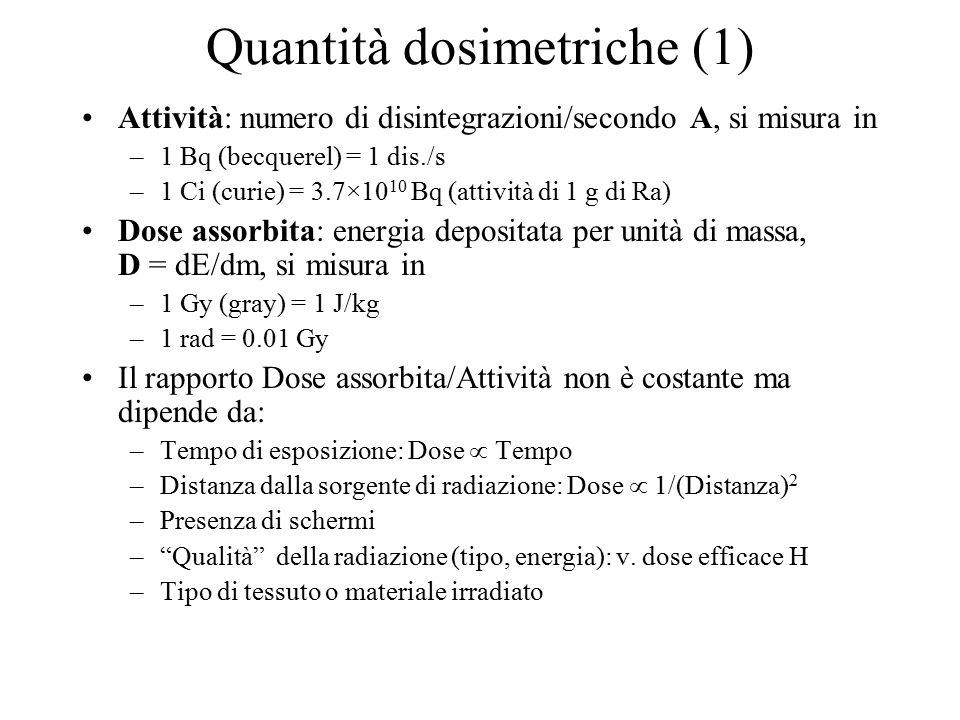Quantità dosimetriche (1)