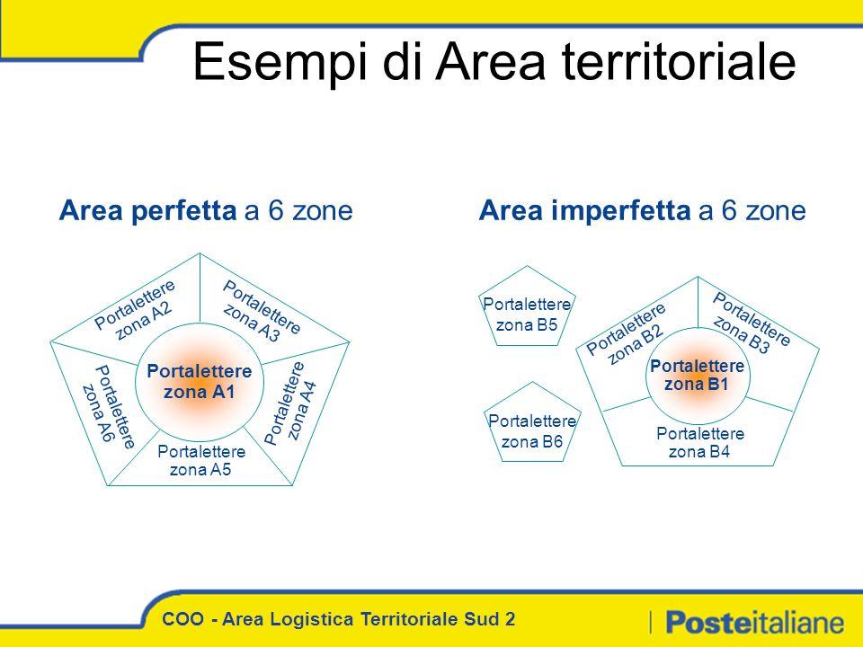 Esempi di Area territoriale