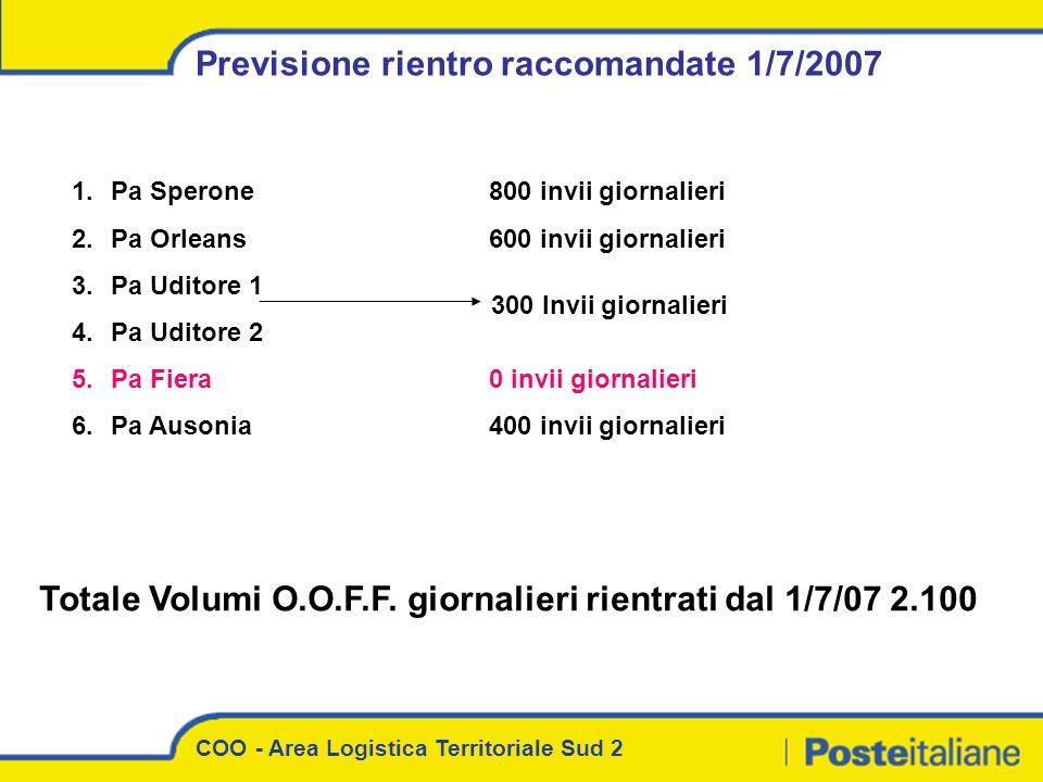 Previsione rientro raccomandate 1/7/2007