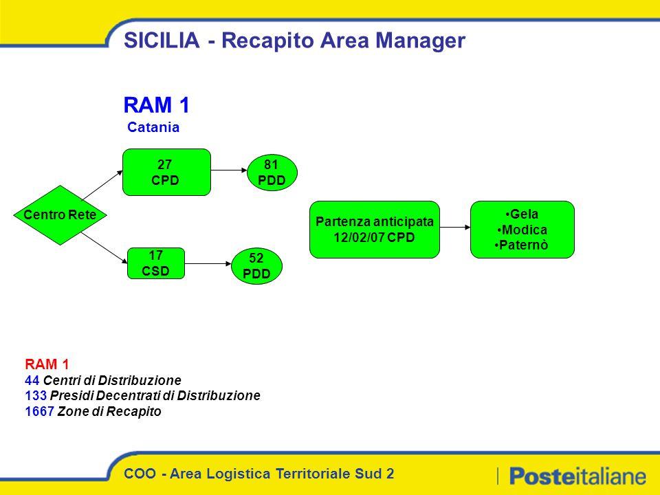 SICILIA - Recapito Area Manager