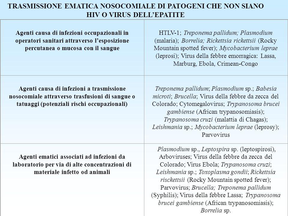 TRASMISSIONE EMATICA NOSOCOMIALE DI PATOGENI CHE NON SIANO HIV O VIRUS DELL'EPATITE