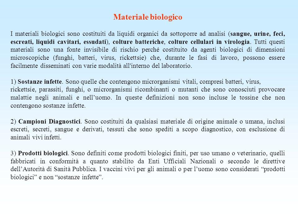 Materiale biologico