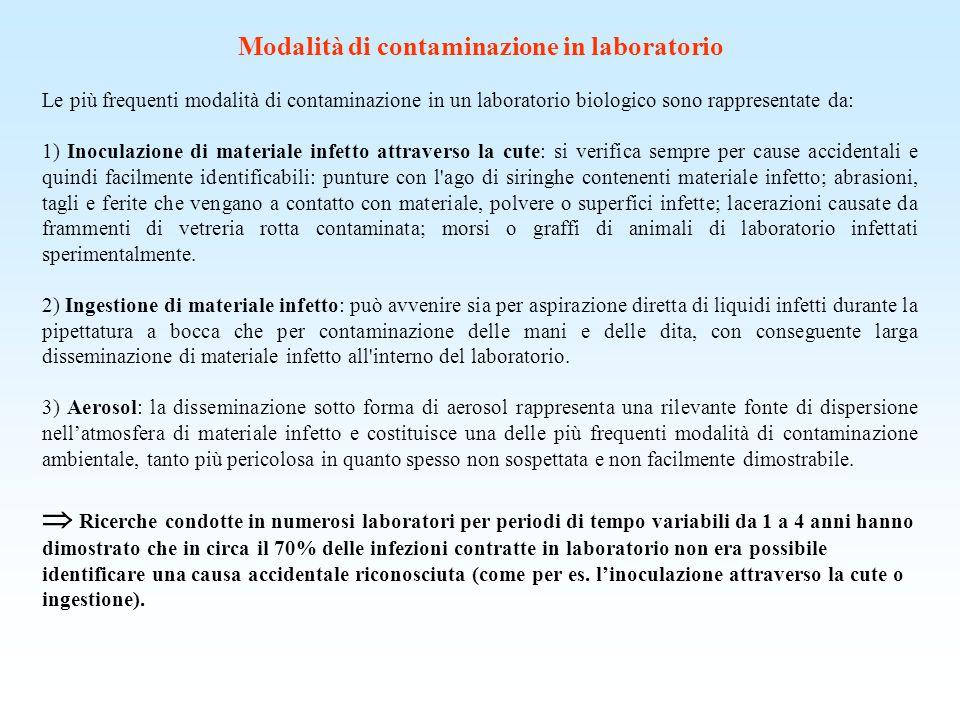 Modalità di contaminazione in laboratorio