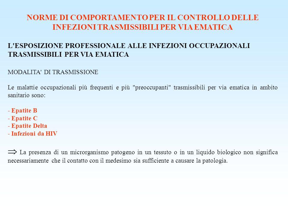NORME DI COMPORTAMENTO PER IL CONTROLLO DELLE INFEZIONI TRASMISSIBILI PER VIA EMATICA