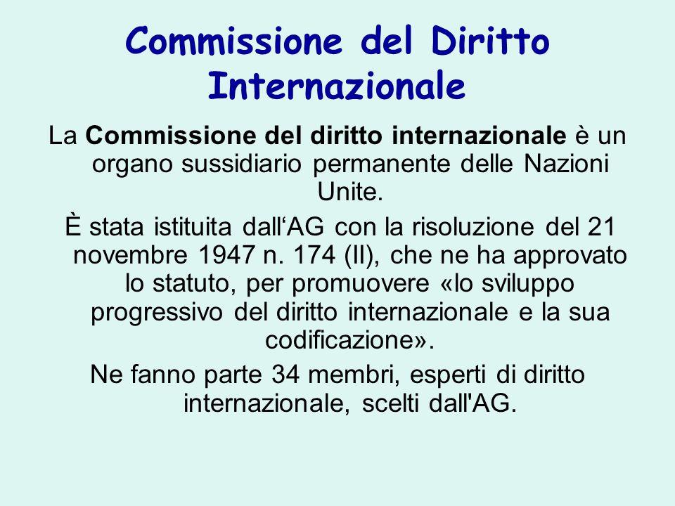 Commissione del Diritto Internazionale