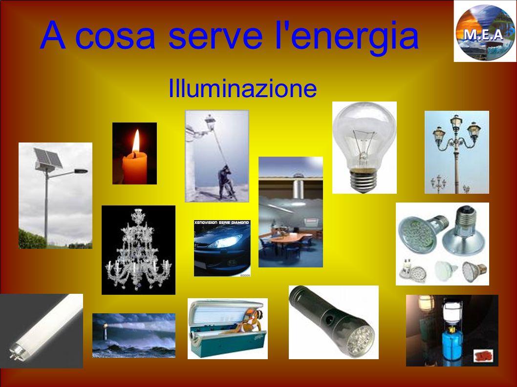 A cosa serve l energia Illuminazione