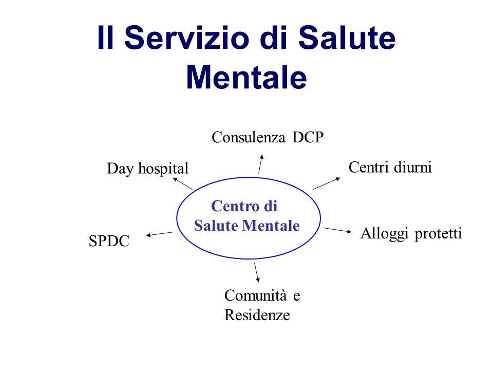 Il Servizio di Salute Mentale