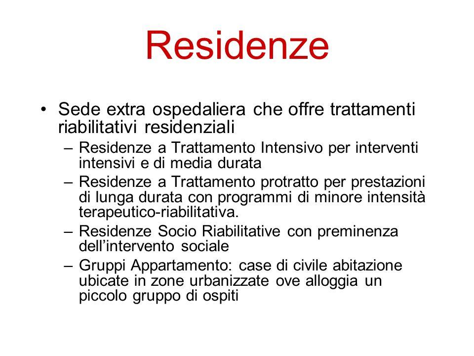 Residenze Sede extra ospedaliera che offre trattamenti riabilitativi residenziali.