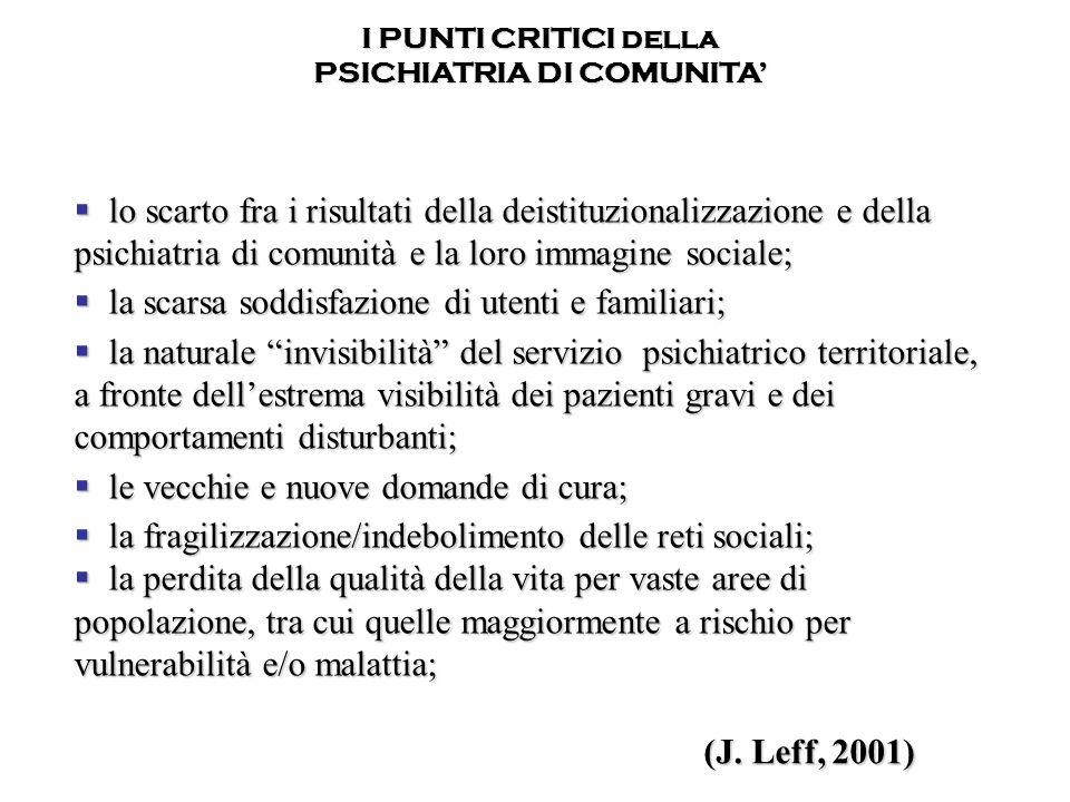 PSICHIATRIA DI COMUNITA'