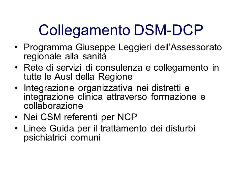 Collegamento DSM-DCP Programma Giuseppe Leggieri dell'Assessorato regionale alla sanità.