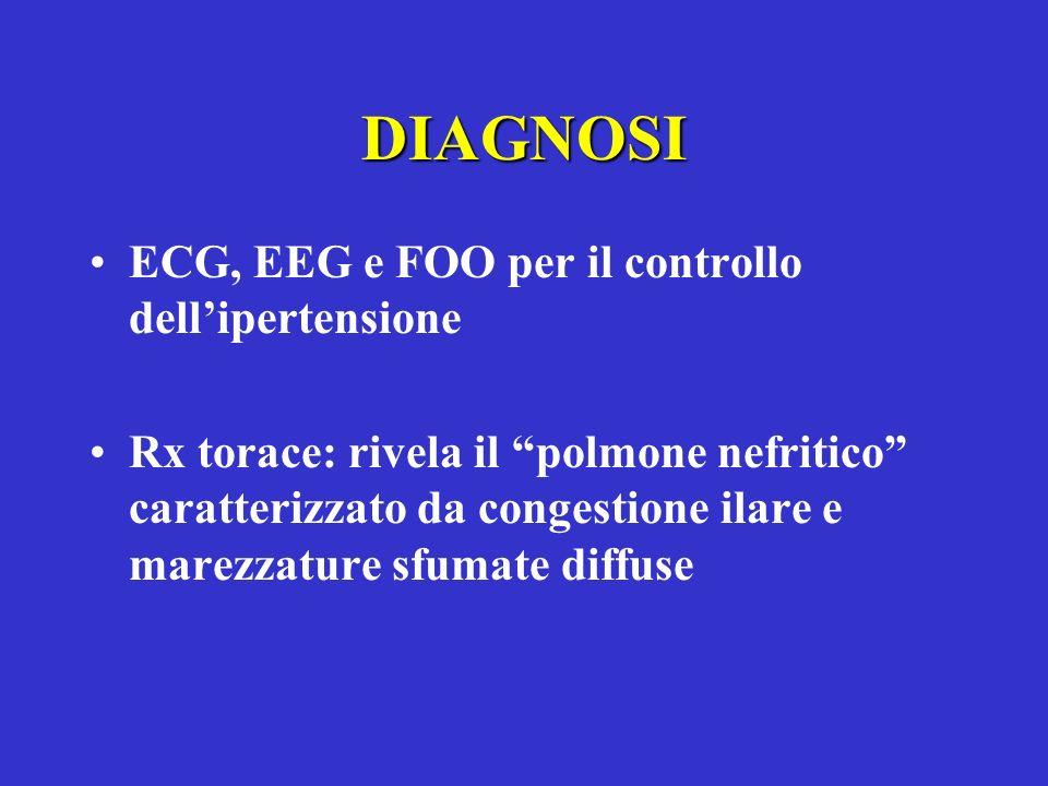 DIAGNOSI ECG, EEG e FOO per il controllo dell'ipertensione
