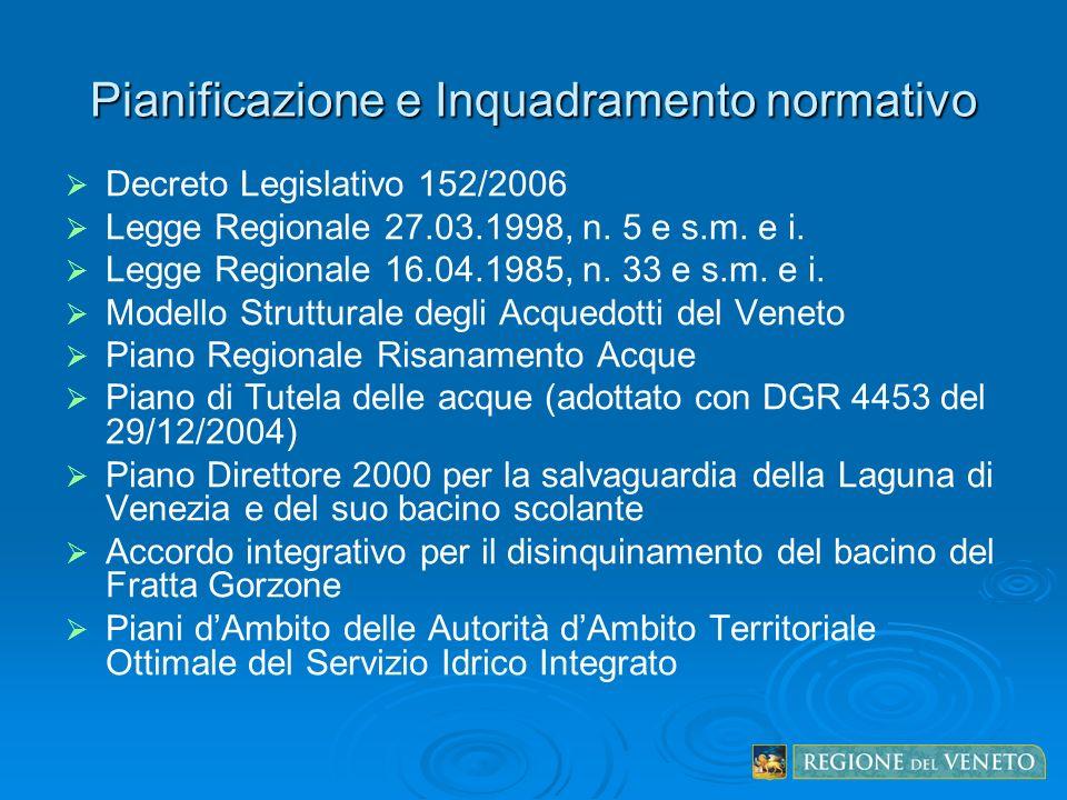 Pianificazione e Inquadramento normativo