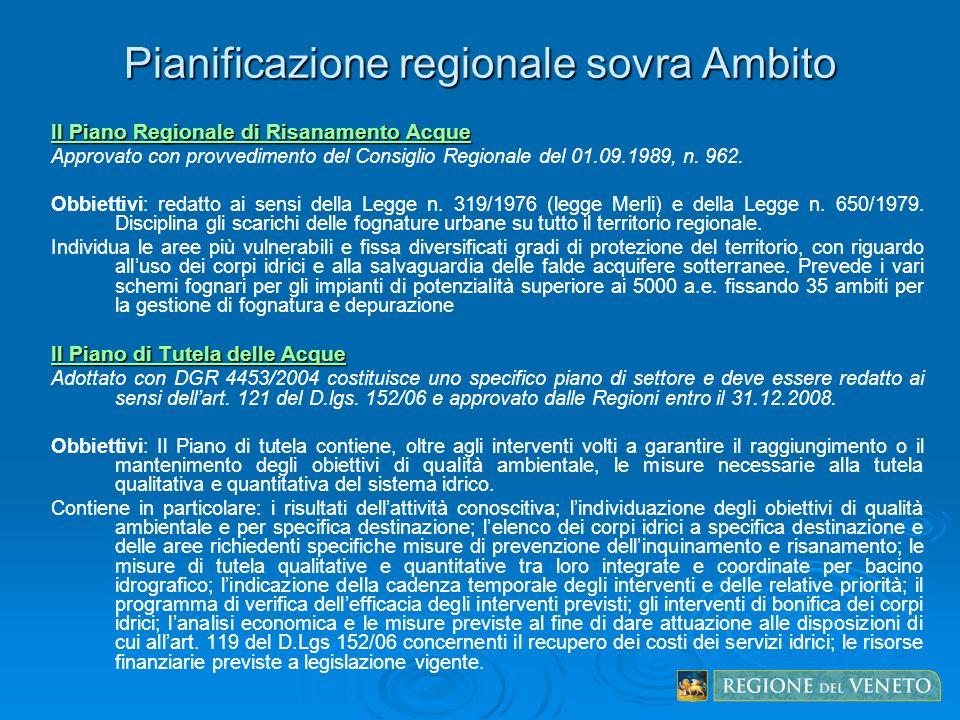 Pianificazione regionale sovra Ambito