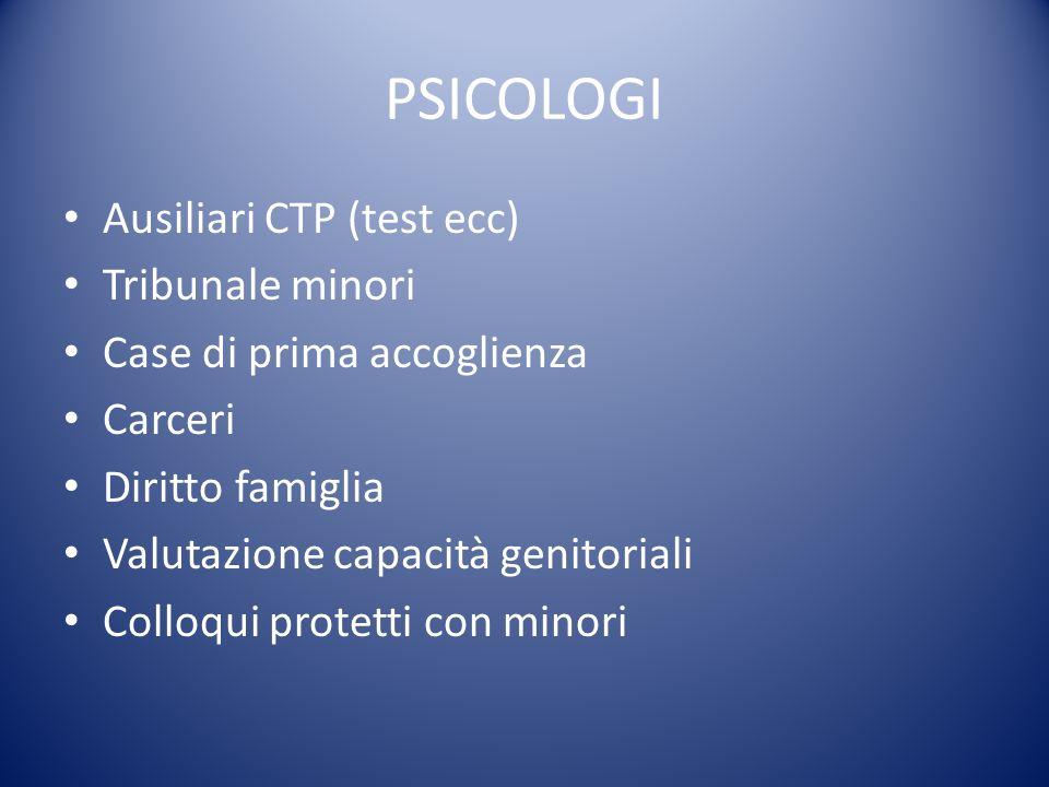 PSICOLOGI Ausiliari CTP (test ecc) Tribunale minori